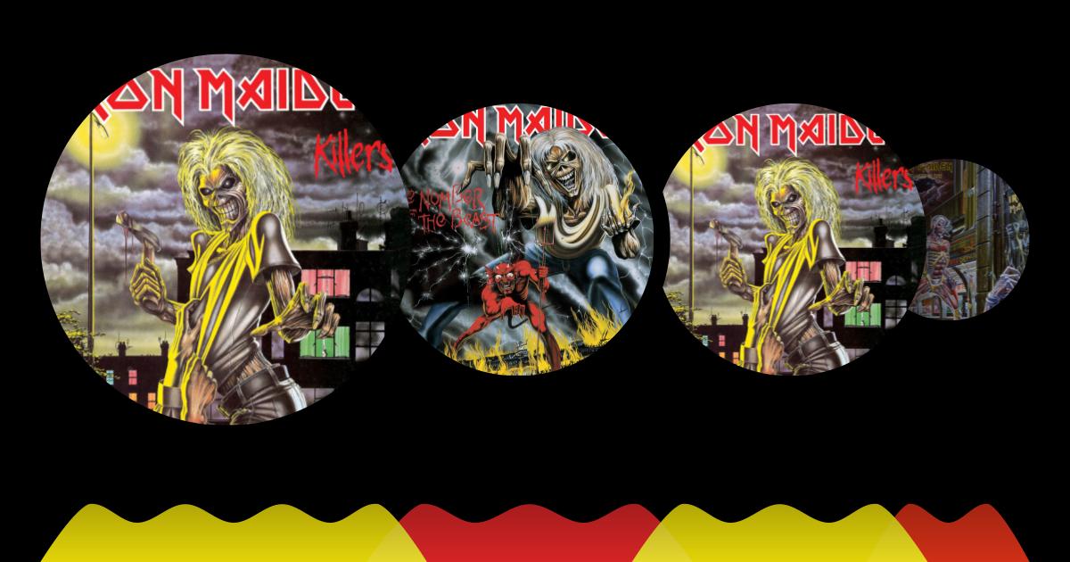 mjgonzap - Iron Maiden
