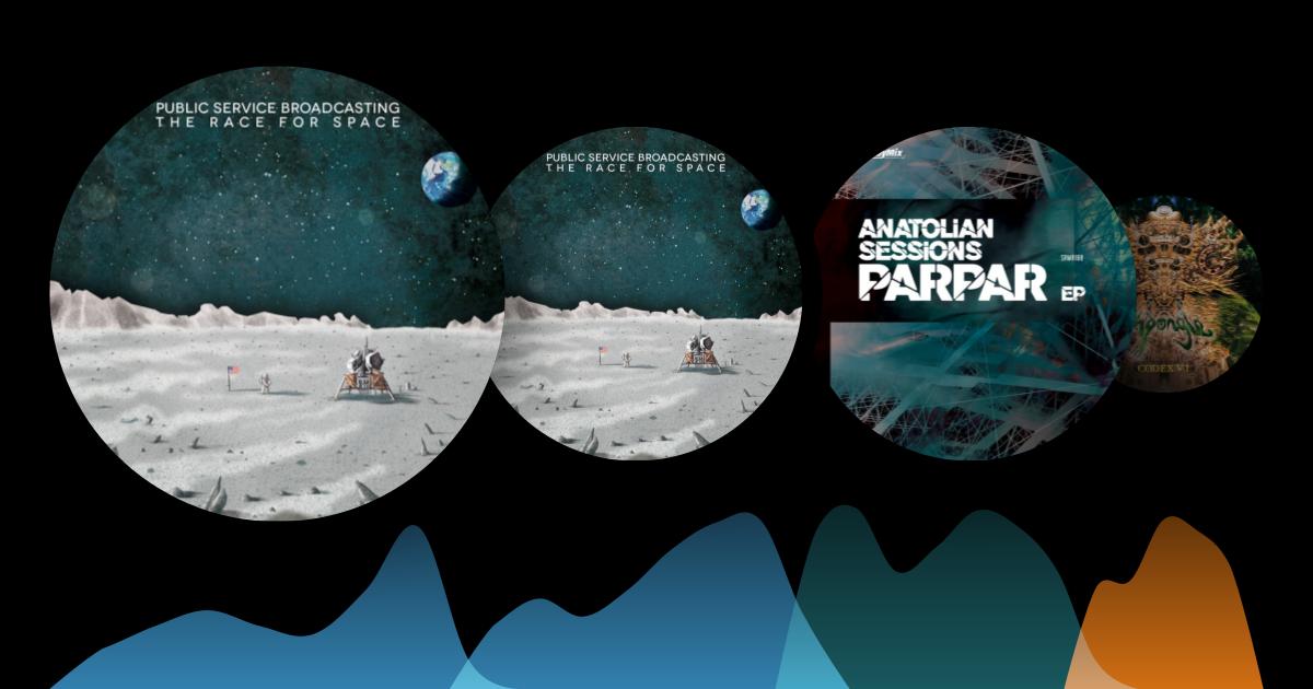 incognito - Planetary Soundscape