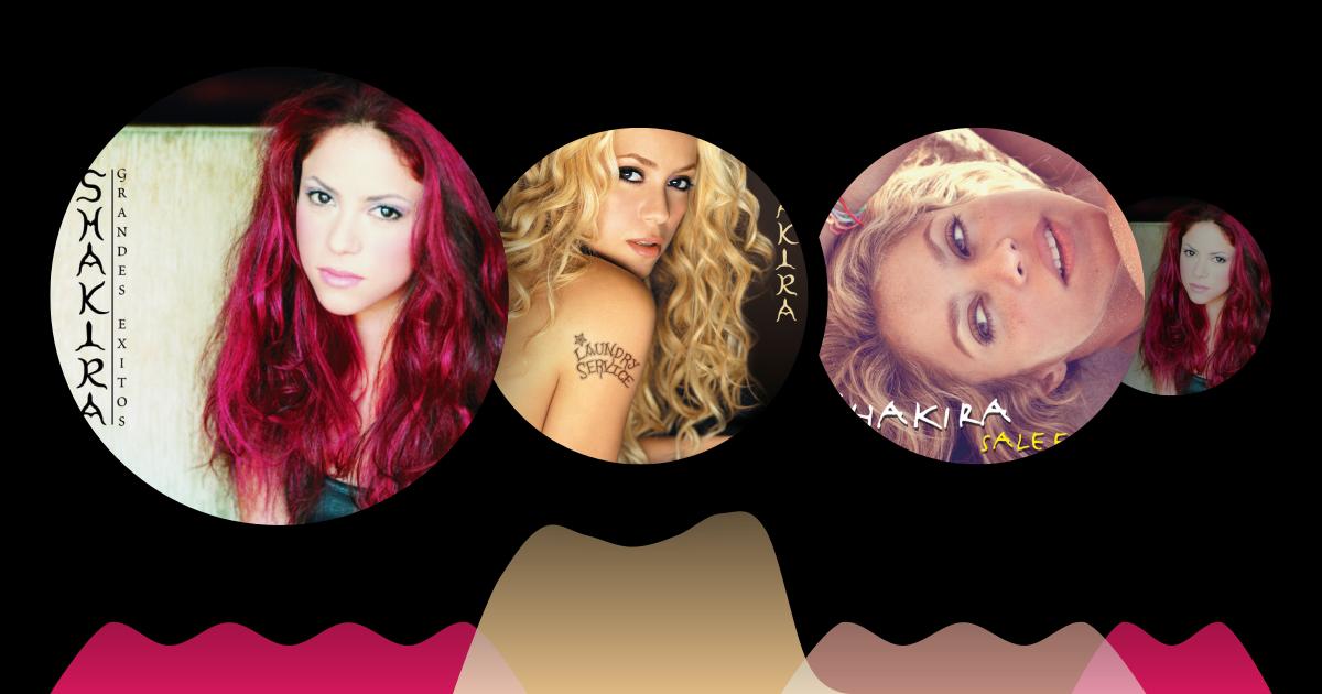 mjgonzap - Shakira
